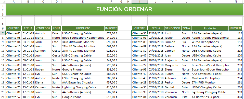 Funciones de Matrices Dinámicas - Ordenar